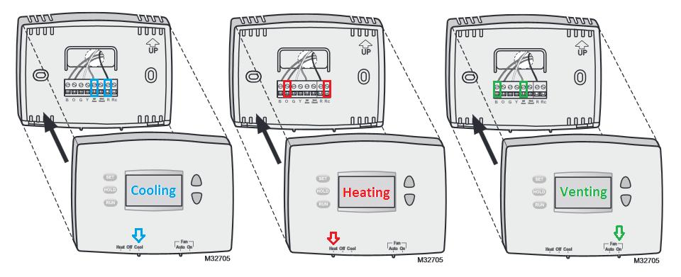 ThermostatWiring