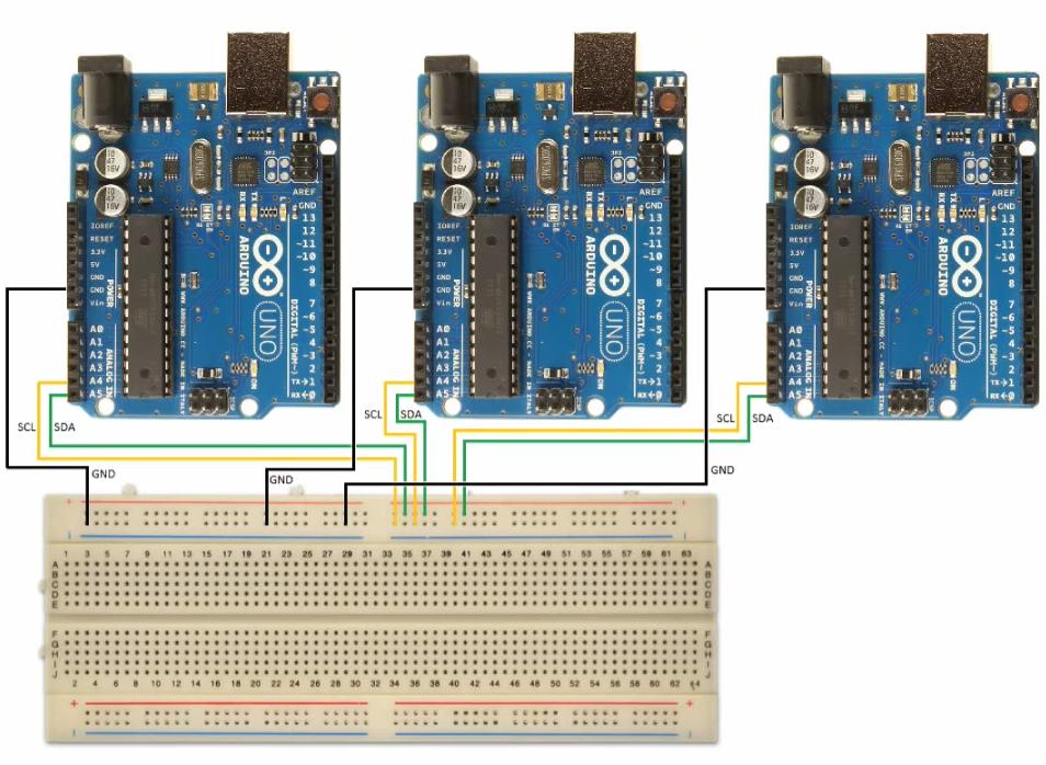 I2C – Squaring up multi device communications – CloudACM