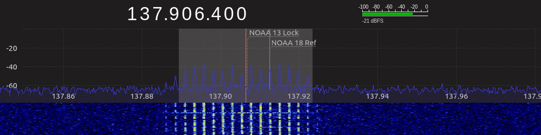 Capturing NOAA Satellite Images with SDR – CloudACM